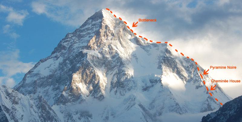 Voie des Abruzzes - K2