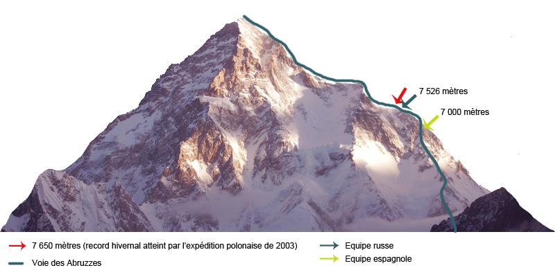 K2 hivernale 2019